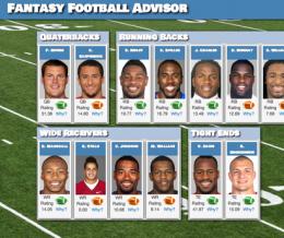 Fantasy Football Advisor
